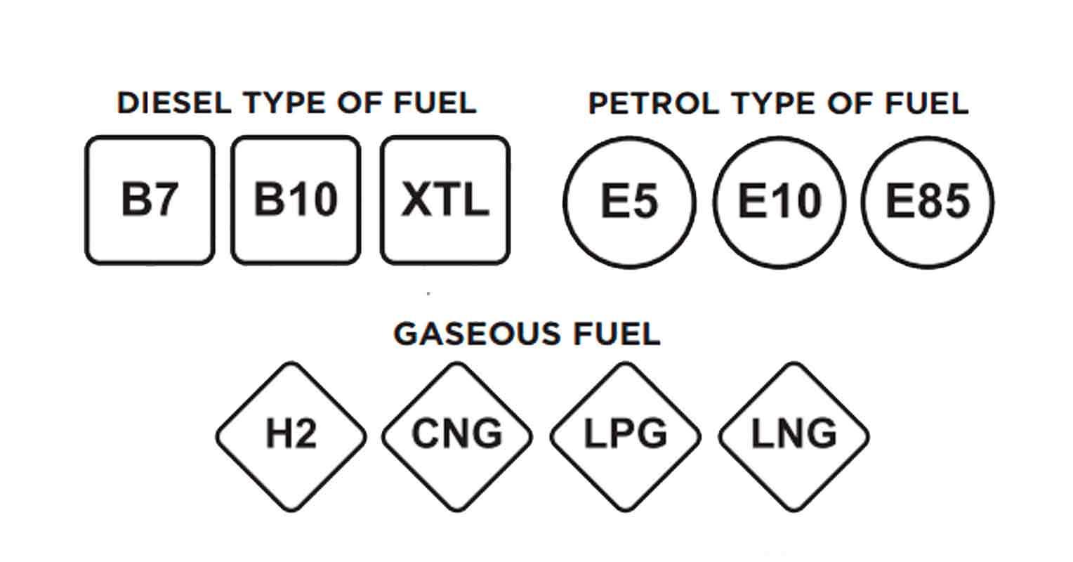 Etiquetas de combustible